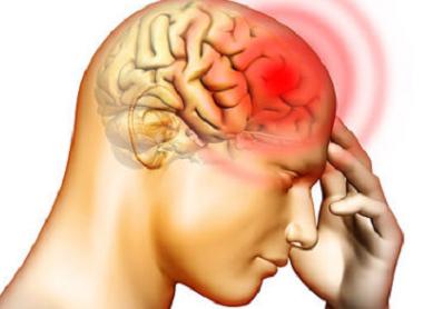 首の回旋時における頭痛と吐き気